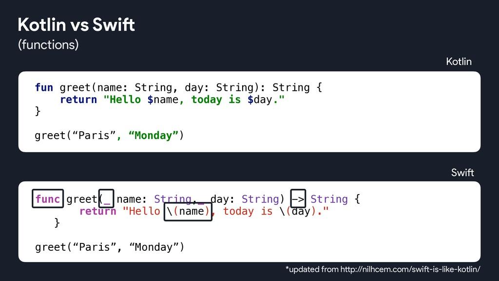 fun greet(name: String, day: String): String { ...