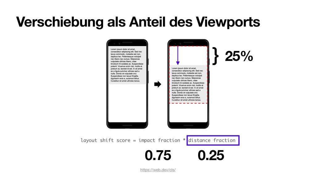 Verschiebung als Anteil des Viewports 25% } 0.7...