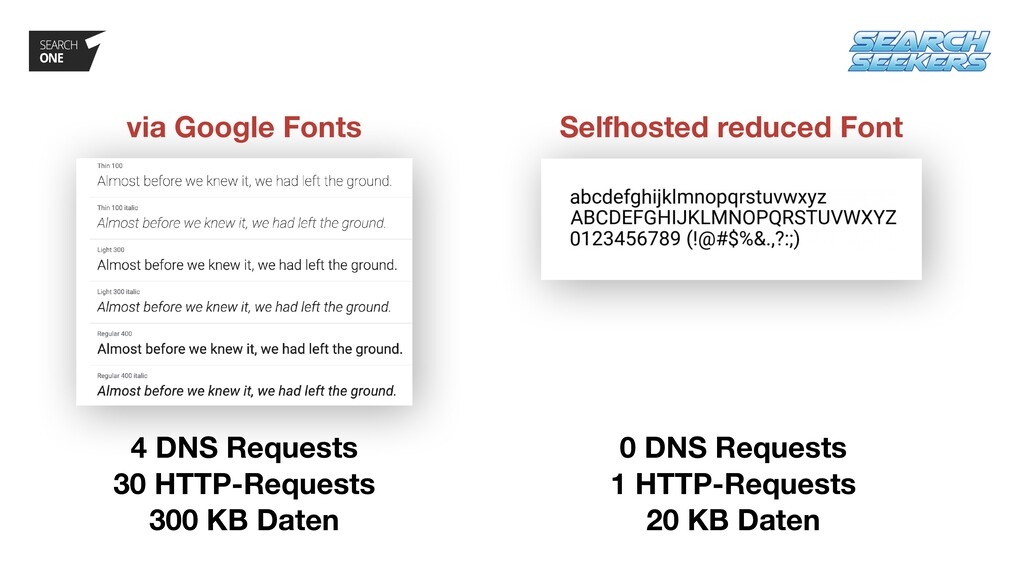 4 DNS Requests 30 HTTP-Requests 300 KB Daten ...