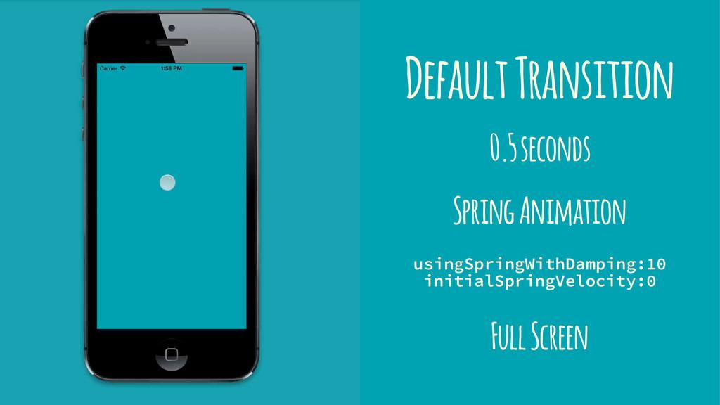 Default Transition 0.5 seconds Spring Animation...