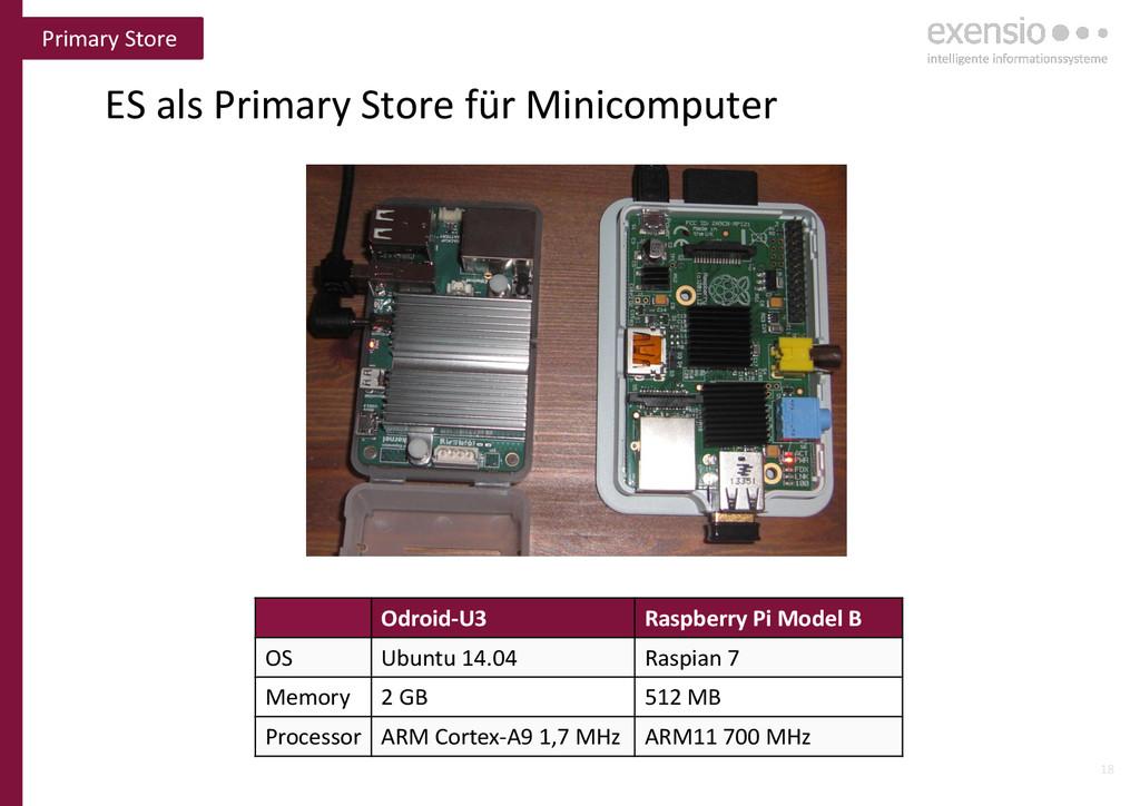 18 ES als Primary Store für Minicomputer Odroid...