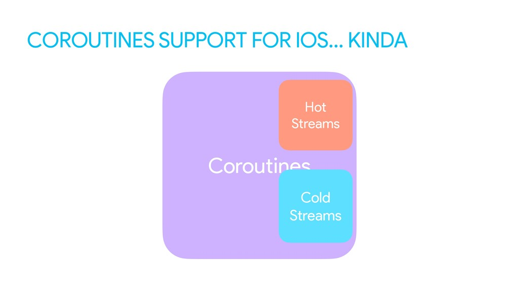 COROUTINES SUPPORT FOR IOS… KINDA Coroutines Ho...