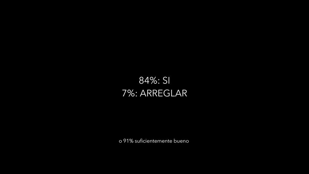 84%: SI 7%: ARREGLAR o 91% suficientemente bueno