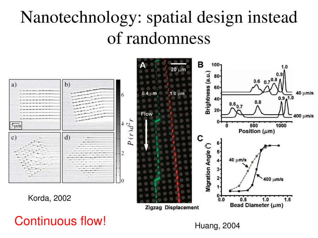 Nanotechnology: spatial design instead of rando...
