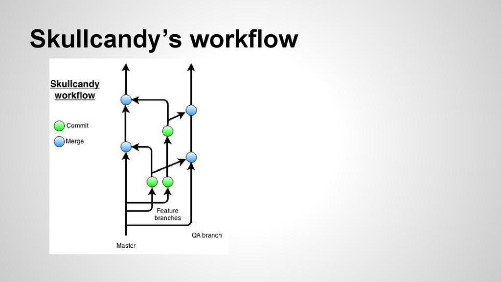 Skullcandy's workflow