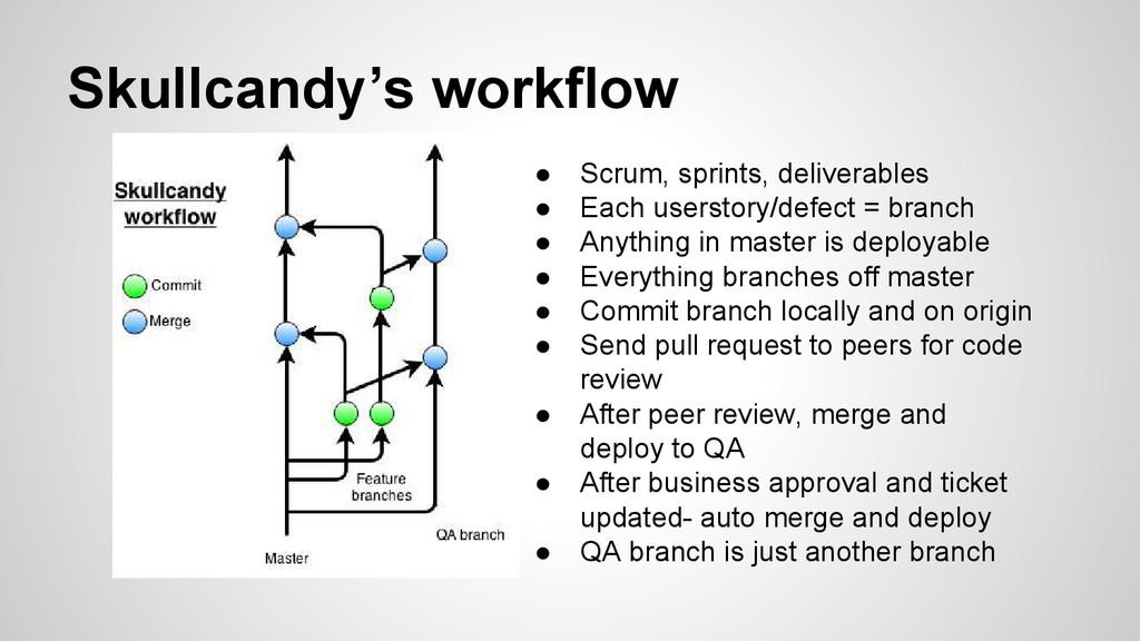 Skullcandy's workflow ● Scrum, sprints, deliver...
