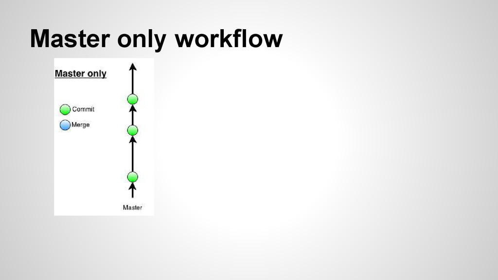 Master only workflow
