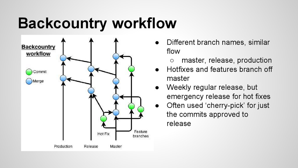 Backcountry workflow ● Different branch names, ...
