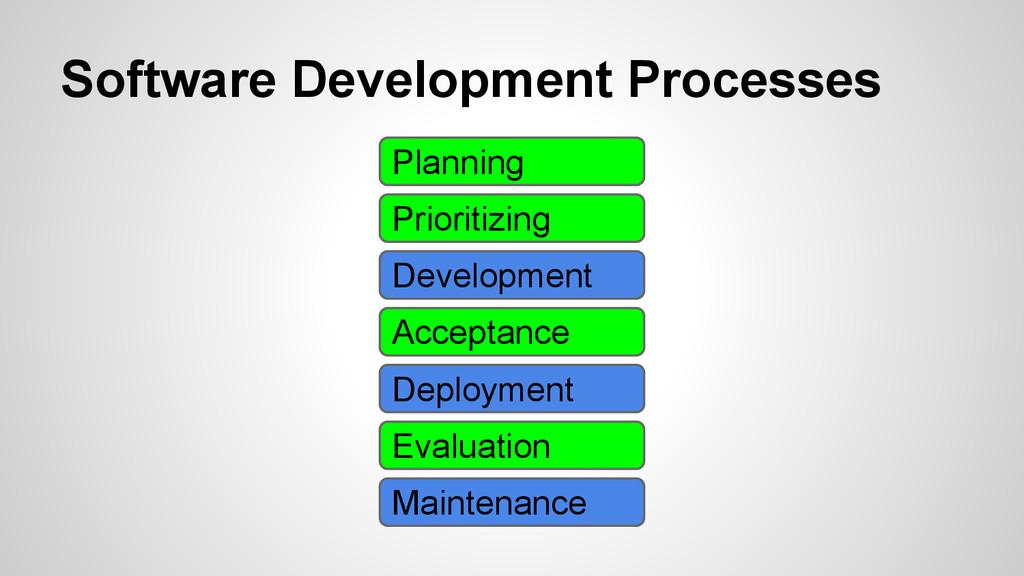 Software Development Processes Planning Priorit...