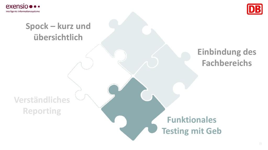 15 Funktionales Testing mit Geb Einbindung des ...