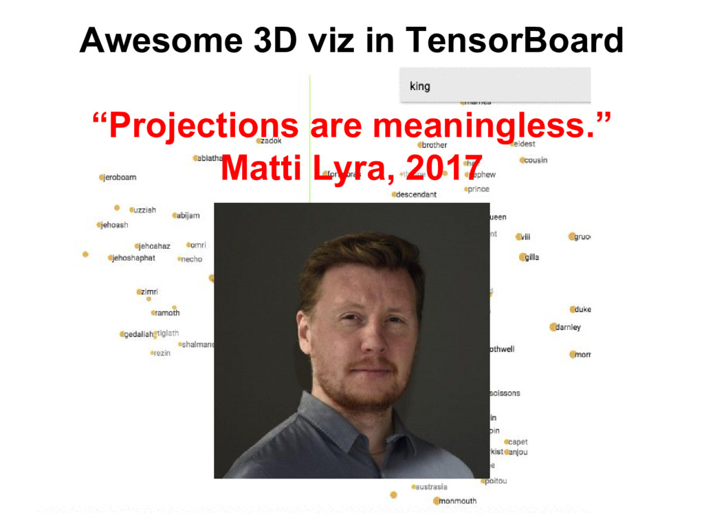 """Awesome 3D viz in TensorBoard """"Projections are ..."""