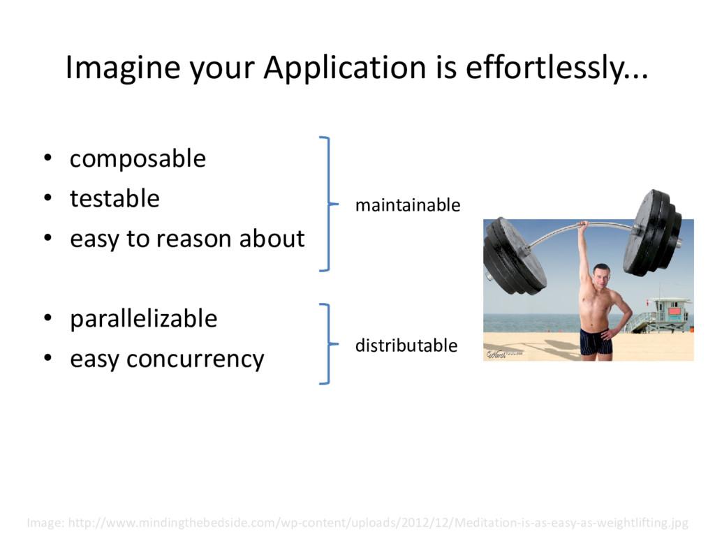 Imagine your Application is effortlessly... • c...