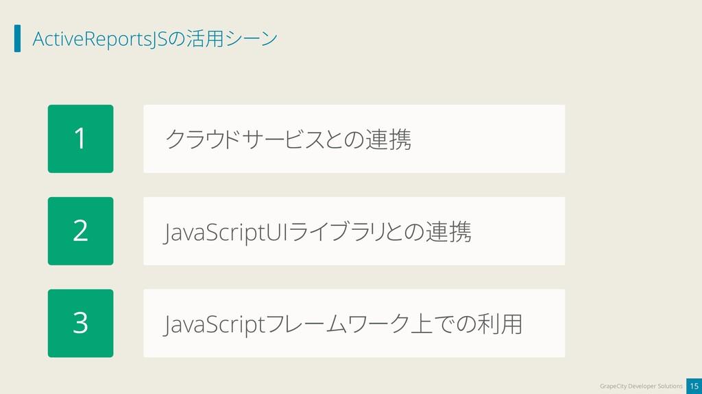 クラウドサービスとの連携 ActiveReportsJSの活用シーン 15 GrapeCity...