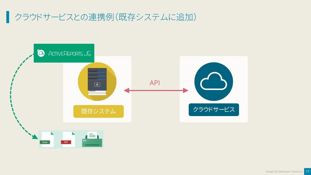 クラウドサービスとの連携例(既存システムに追加) 17 GrapeCity Developer...