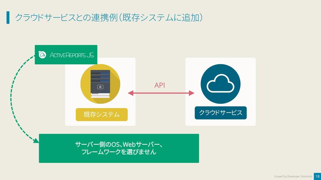 クラウドサービスとの連携例(既存システムに追加) 18 GrapeCity Developer...