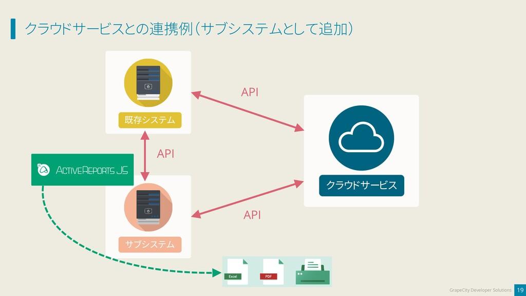 クラウドサービスとの連携例(サブシステムとして追加) 19 GrapeCity Develop...