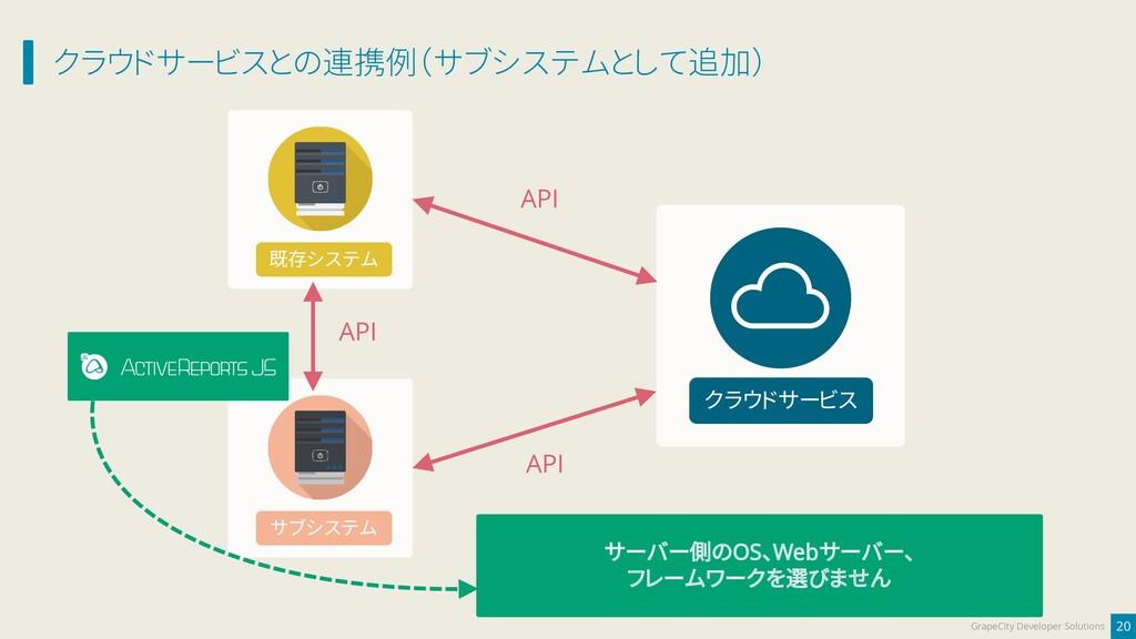 クラウドサービスとの連携例(サブシステムとして追加) 20 GrapeCity Develop...
