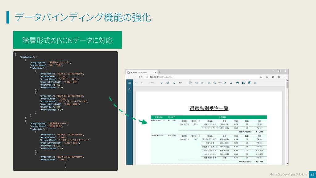 データバインディング機能の強化 35 GrapeCity Developer Solution...