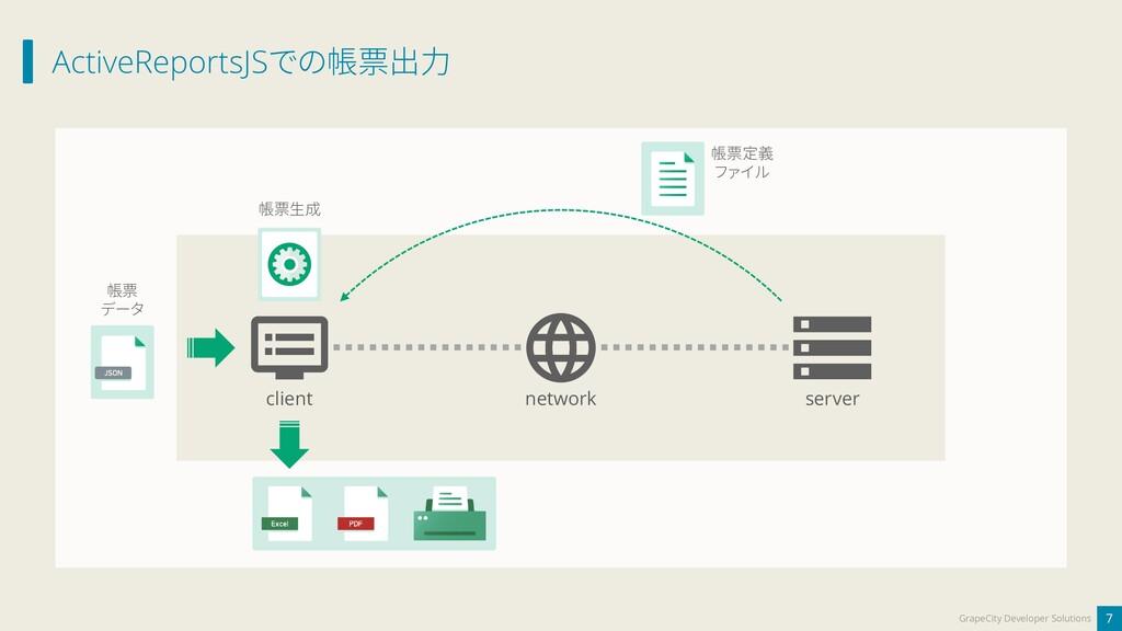 ActiveReportsJSでの帳票出力 7 GrapeCity Developer Sol...