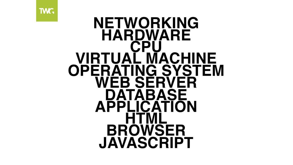HTML JAVASCRIPT APPLICATION WEB SERVER OPERATIN...