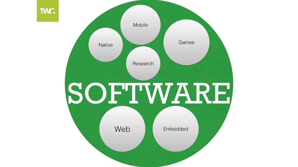 SOFTWARE Embedded Games Mobile Native Research ...