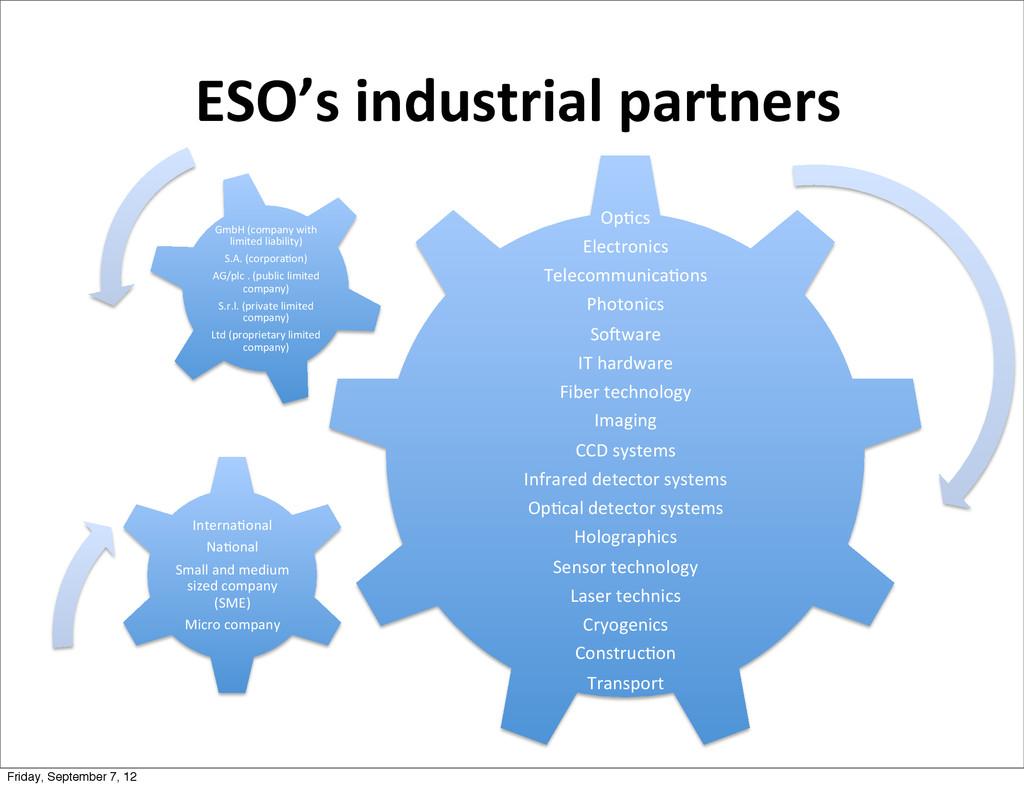 ESO's&industrial&partners! Op$cs! Electronics! ...