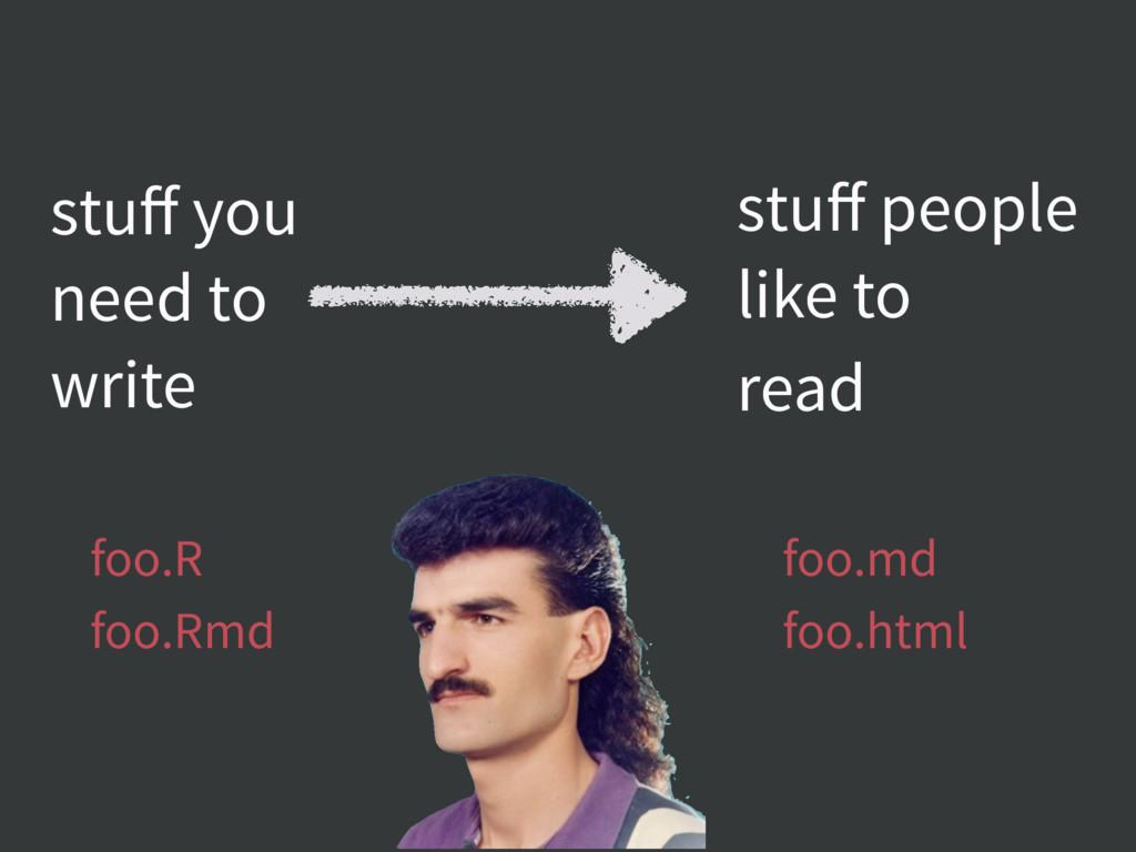 stuff you need to write stuff people like to read...