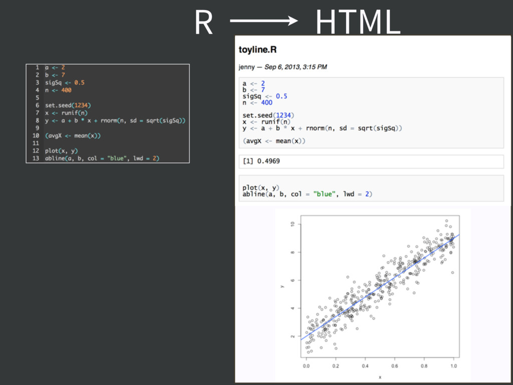 R HTML