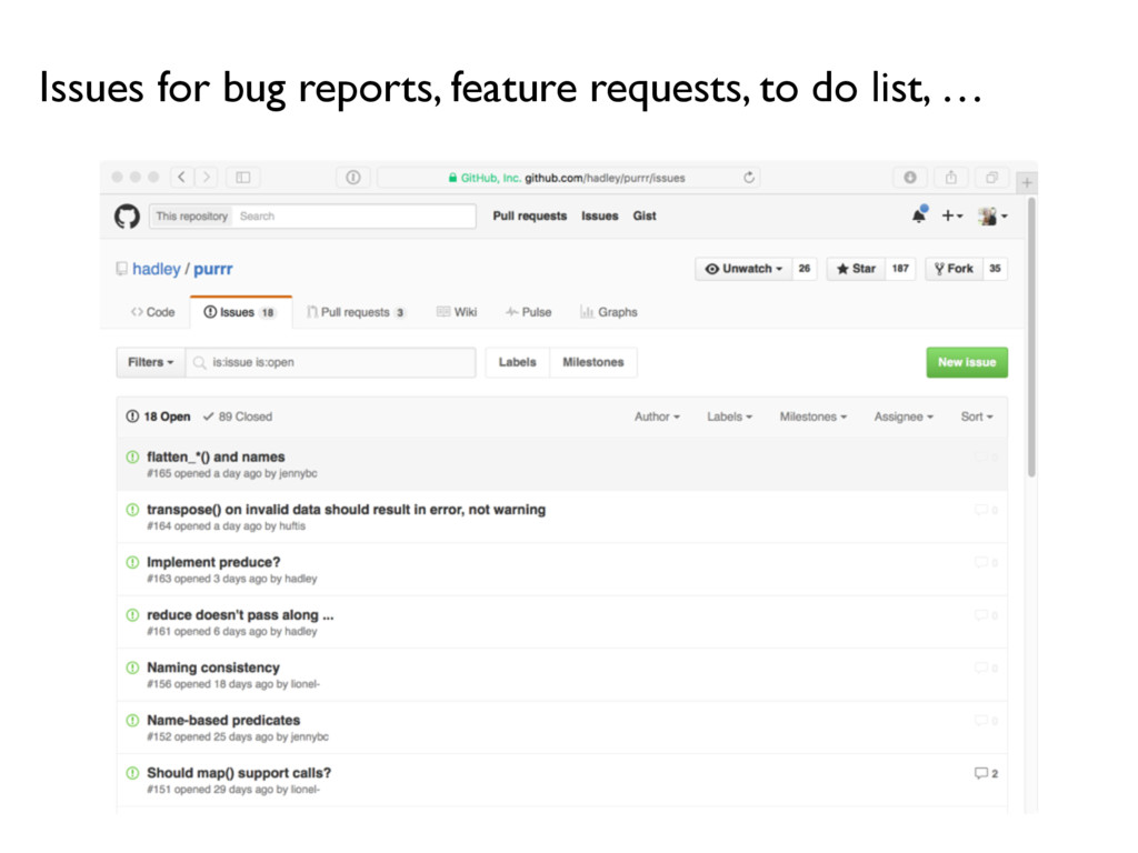 Issues for bug reports, feature requests, to do...