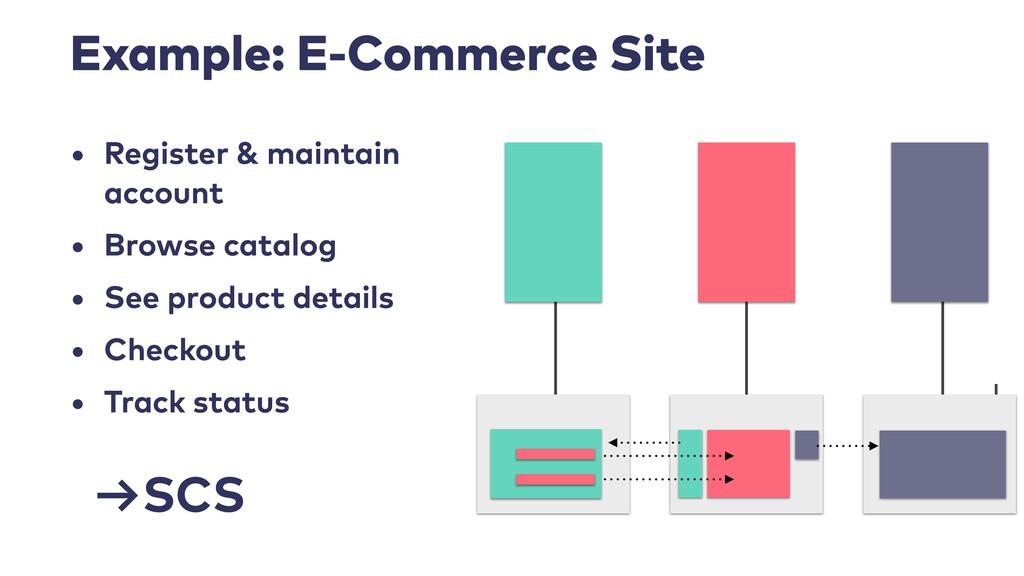 Example: E-Commerce Site • Register & maintain ...