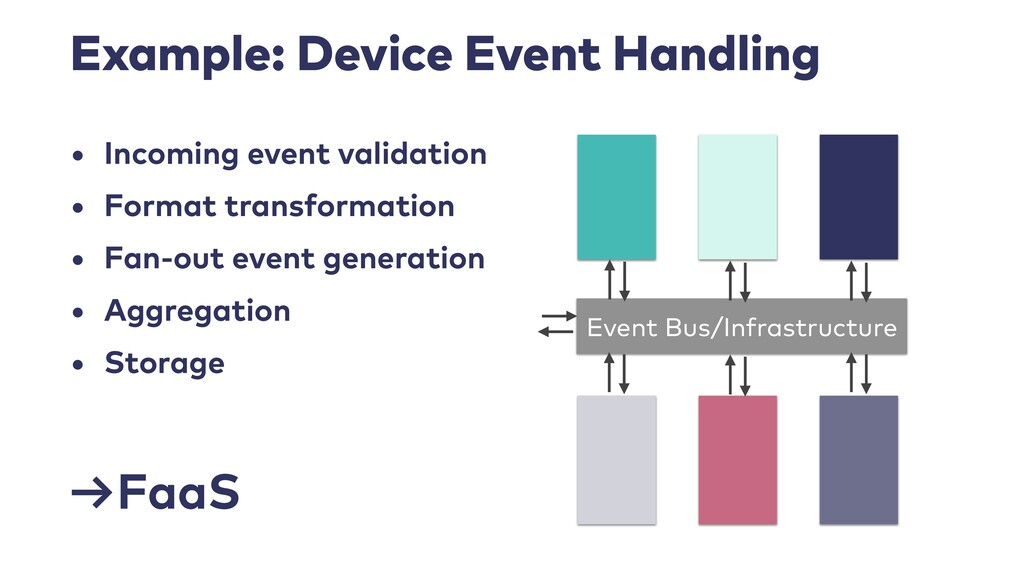 Example: Device Event Handling • Incoming event...