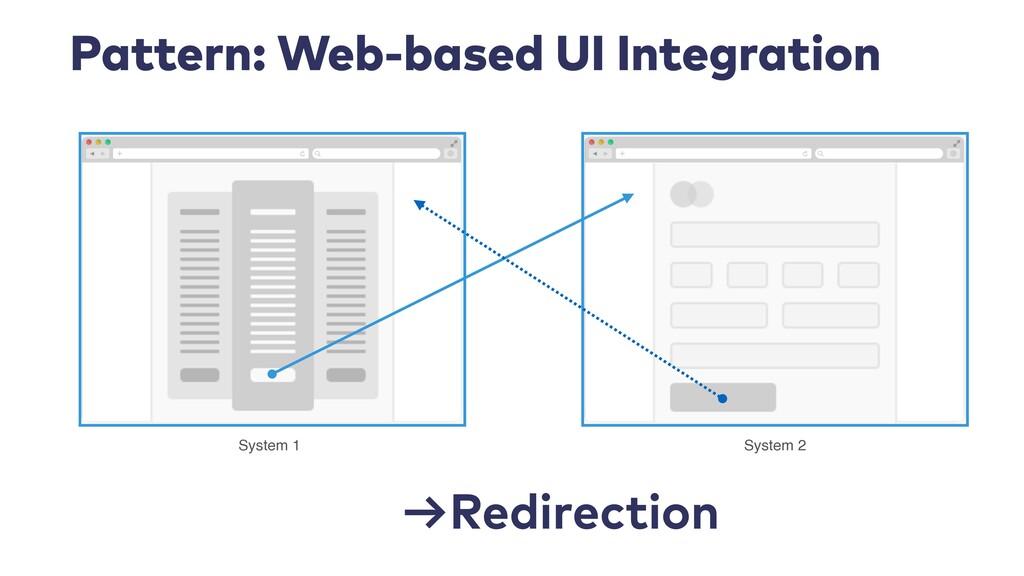 Pattern: Web-based UI Integration System 1 Syst...