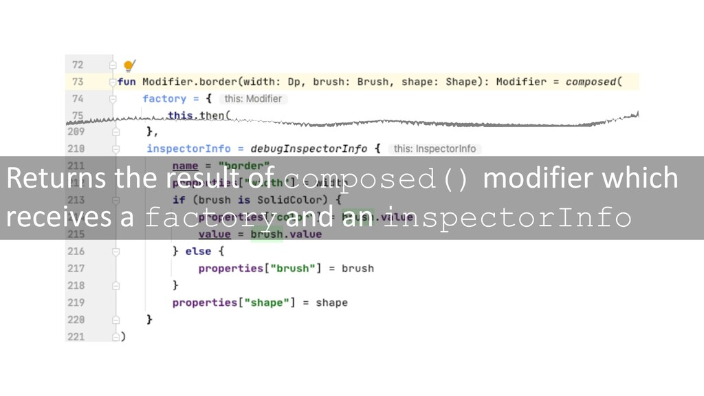 Returns the result of composed() modifier which...