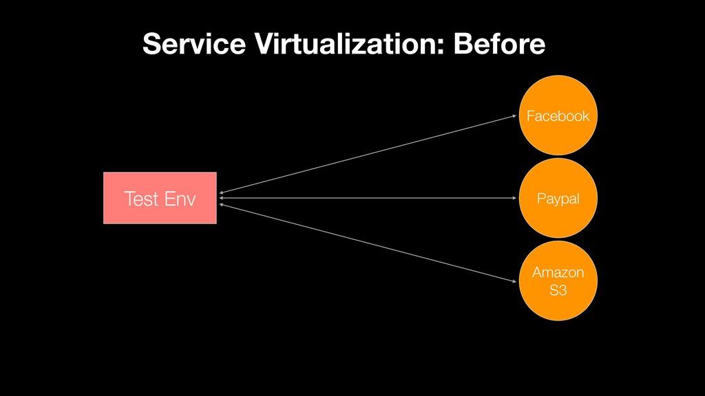 Service Virtualization: Before Test Env Faceboo...