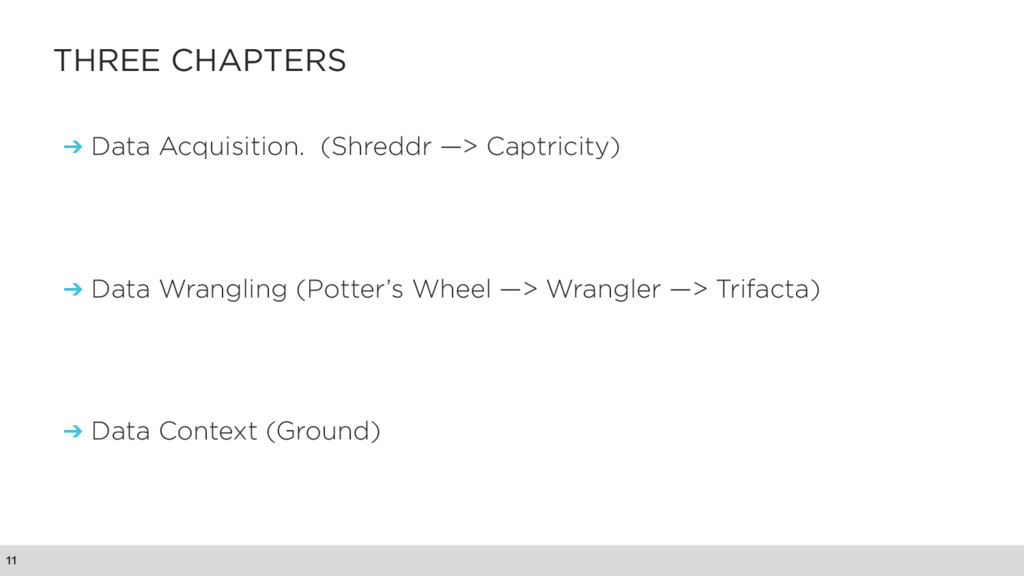 THREE CHAPTERS ➔ Data Acquisition. (Shreddr —> ...