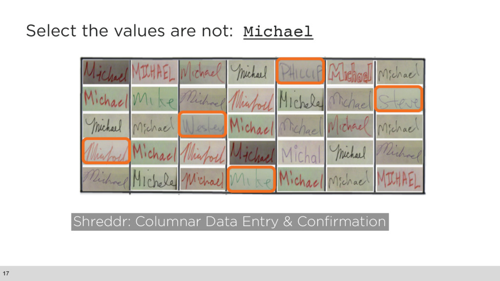 Select the values are not: Michael 17 Shreddr: ...