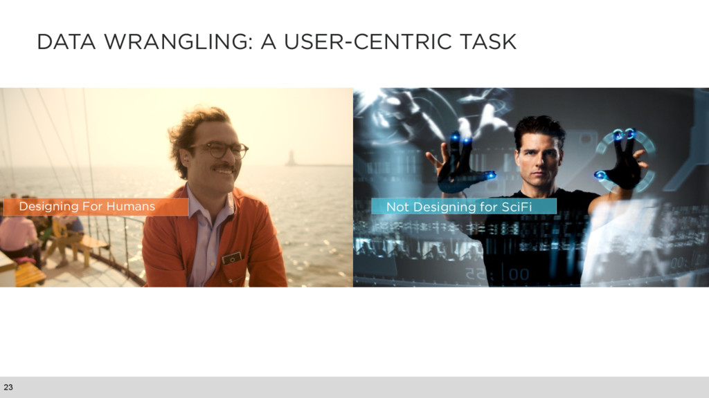 DATA WRANGLING: A USER-CENTRIC TASK 23 Designin...