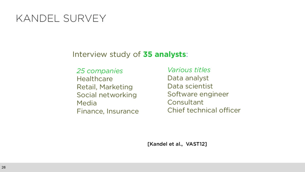 Interview study of 35 analysts: 25 companies He...