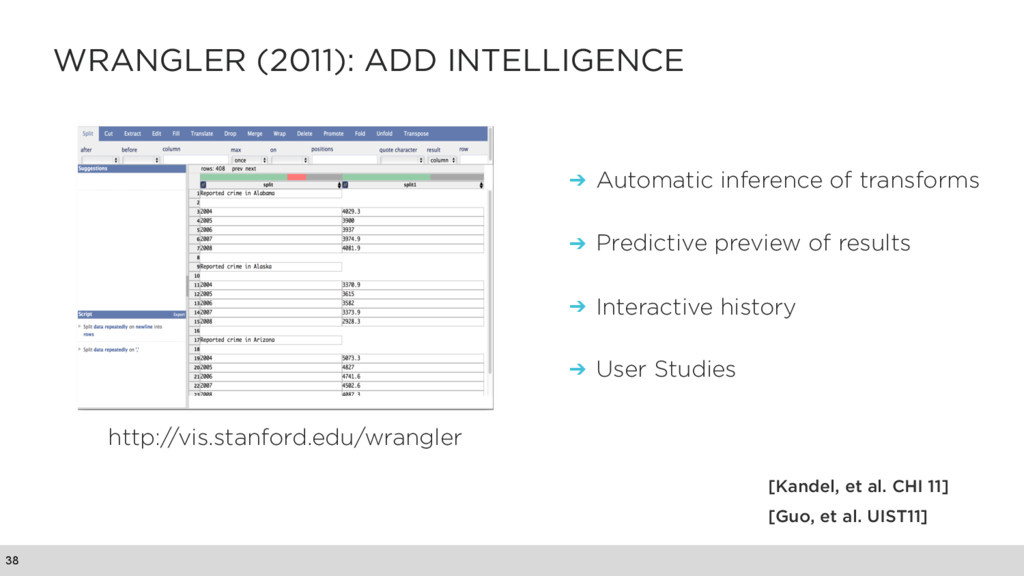 WRANGLER (2011): ADD INTELLIGENCE 38 [Kandel, e...