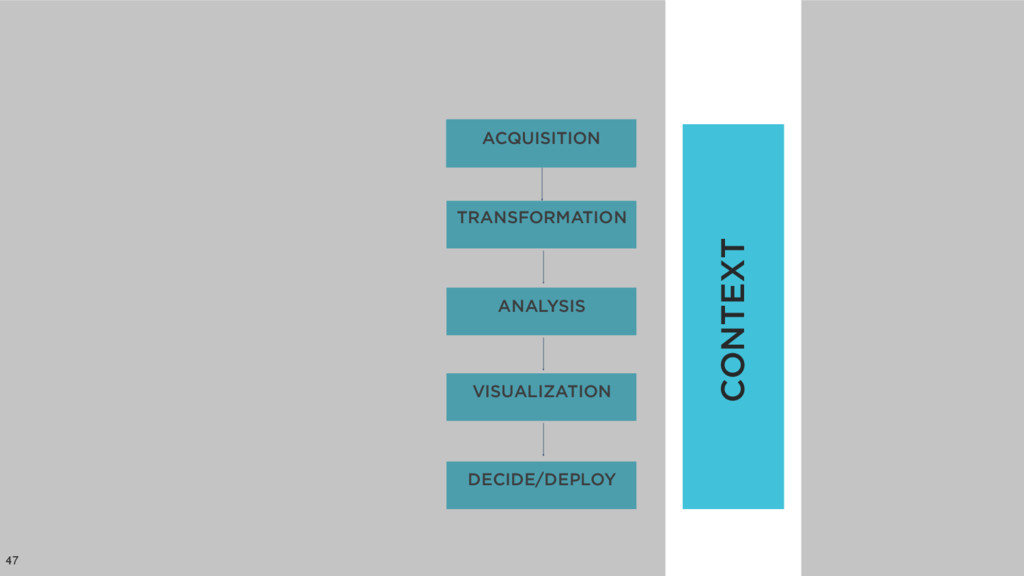 47 ACQUISITION TRANSFORMATION ANALYSIS VISUALIZ...