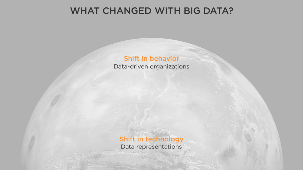 WHAT CHANGED WITH BIG DATA? Shift in technology...