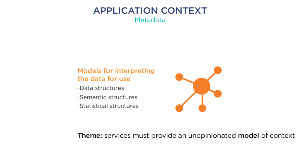 APPLICATION CONTEXT Metadata Models for interpr...