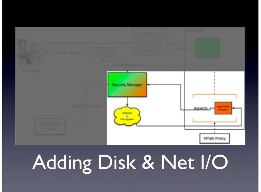 Adding Disk & Net I/O Application Network or Fi...