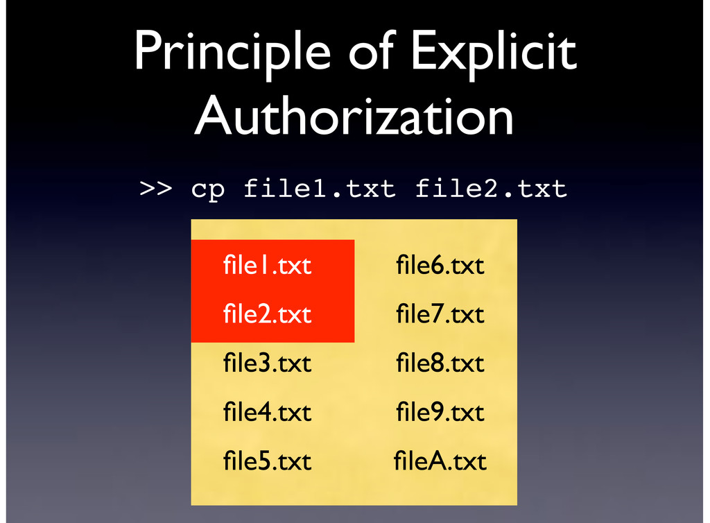 Principle of Explicit Authorization >> cp file1...
