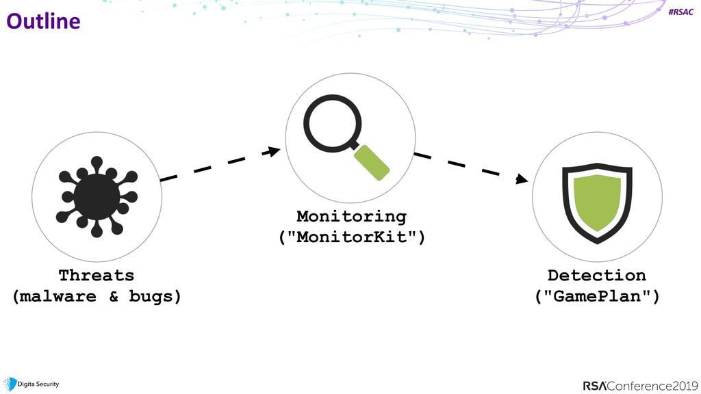 #RSAC Outline Threats (malware & bugs) Monitori...