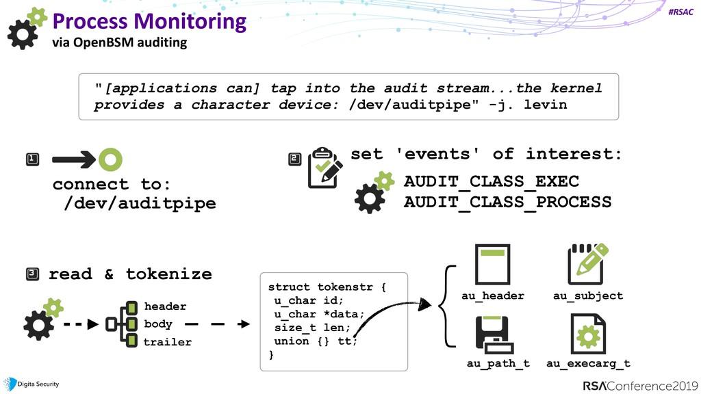 """#RSAC Process Monitoring via OpenBSM auditing """"..."""