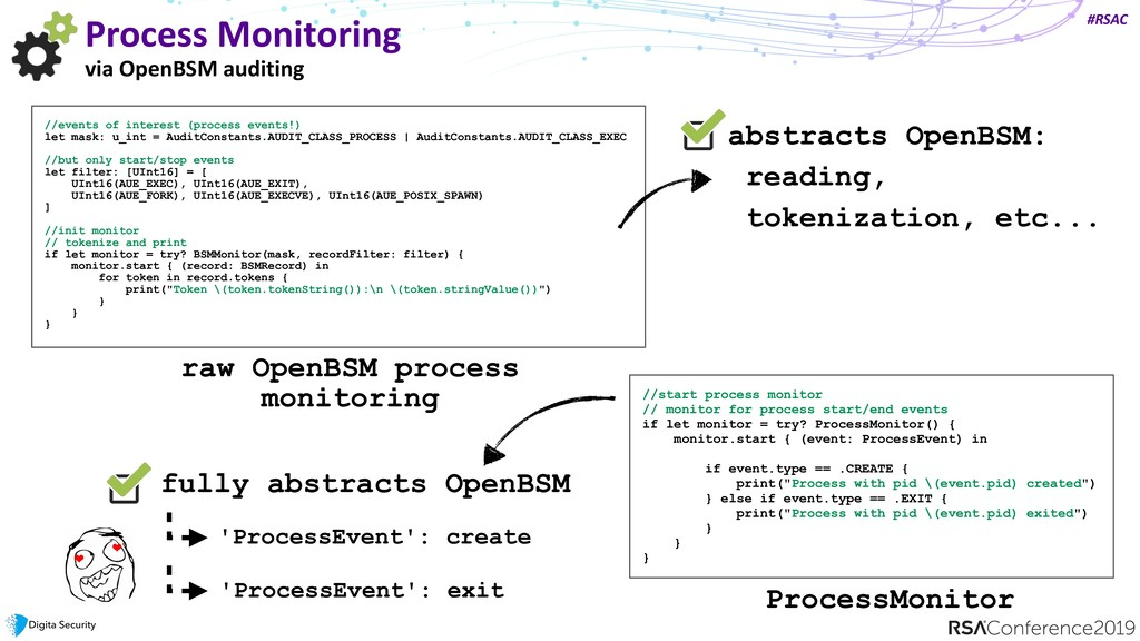 #RSAC Process Monitoring via OpenBSM auditing /...