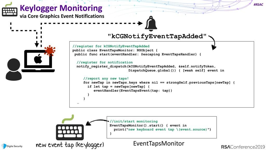 #RSAC Keylogger Monitoring via Core Graphics Ev...