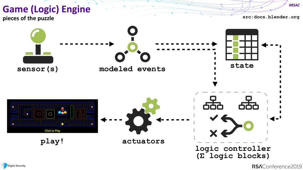 #RSAC Game (Logic) Engine sensor(s) modeled eve...