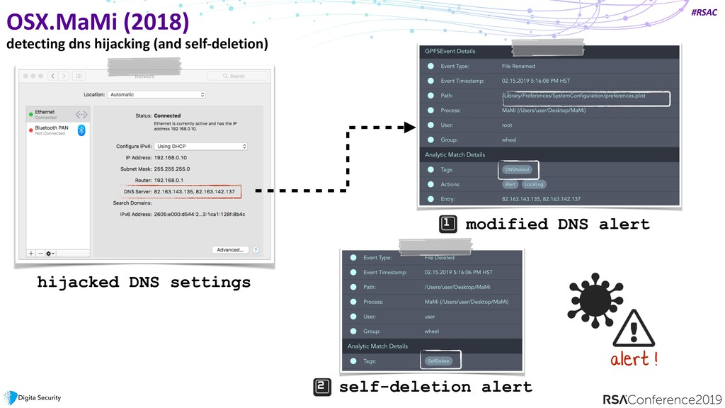 #RSAC OSX.MaMi (2018) detecting dns hijacking (...